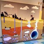 Educational display on the water cycle