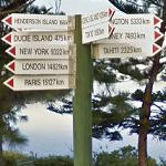 Signpost Of Distances